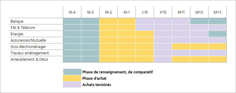 Graph-3new
